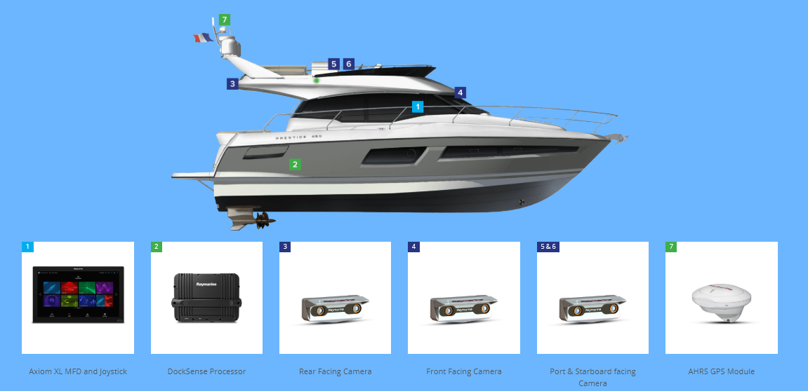 Raymarine DockSense - boat shopping