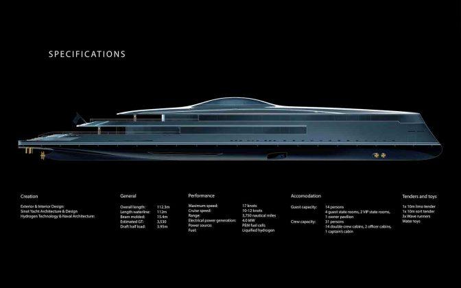 superiate aqua hidrogênio - boat shopping