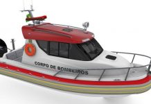 FLEX 680 Flexboat - boat shopping