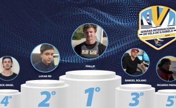 Gaúcho Phillipp Grochtmann campeão da Semana Internacional de Vela de Ilhabela - boat shopping